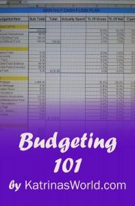 Budgeting101
